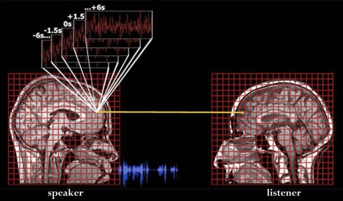 emparejamiento-neural